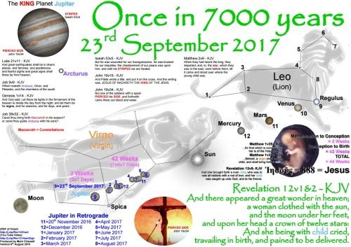 http://www.keepandshare.com/doc/7616570/woman-revelation-12-chart-pdf-276k?da=y